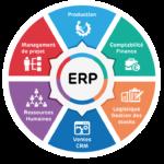 Acquisition et déploiement d'un nouvel ERP - Vestale (Étude et Fabrication Électronique)